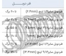جدول تشخیص فنر دوبل 3:1 مورد نیاز با توجه به تعداد برگه ها