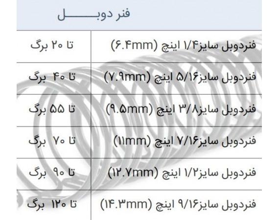 جدول انتخاب فنر دوبل 3:1 مورد نیاز با توجه به تعداد برگه ها